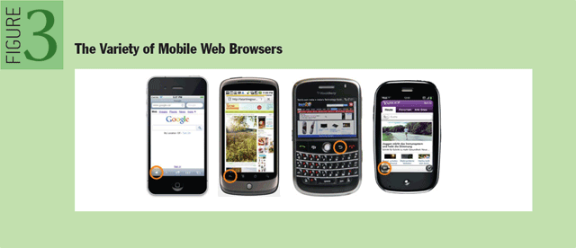 The Variety of Mobile Web Browsers