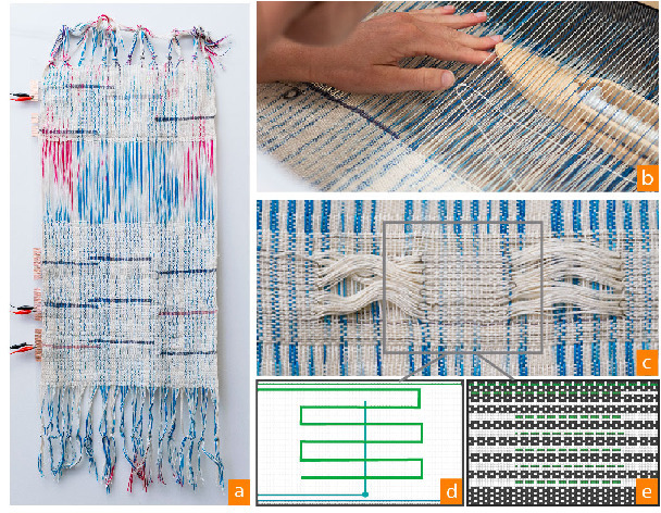 Adacad Crafting Software For Smart Textiles Design