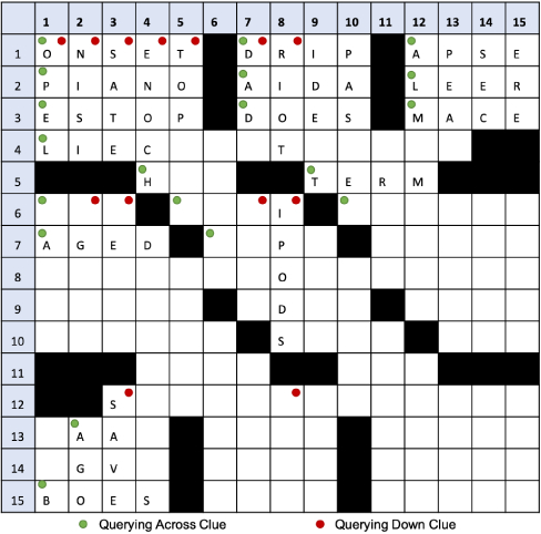 2across A Comparison Of Audio Tactile And Screen Reader Based Representations Of A Crossword Puzzle