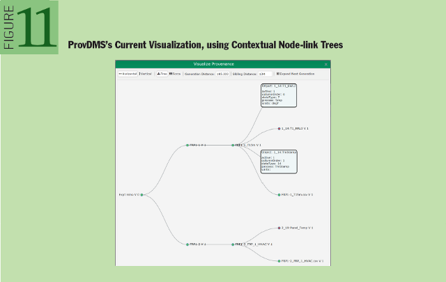 Provenance in Sensor Data Management: ProvDMS�s Current Visualization, using Contextual Node-link Trees