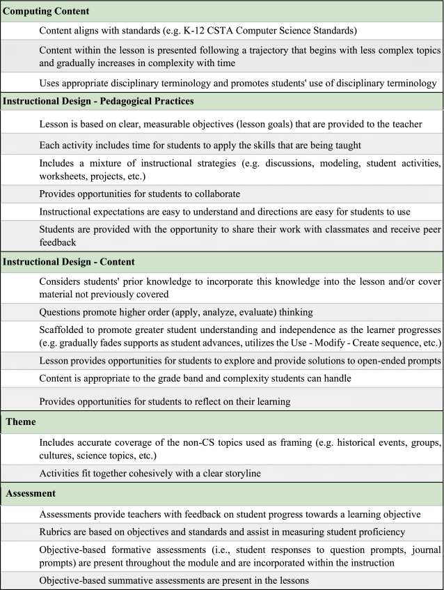 The Teacher Accessibility Equity And Content Tec Rubric For Evaluating Computing Curricula
