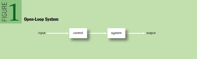 The Responsive Enterprise: Embracing the Hacker Way - Open-Loop System