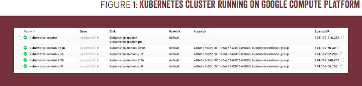 Cluster-level Logging of Containers with Containers