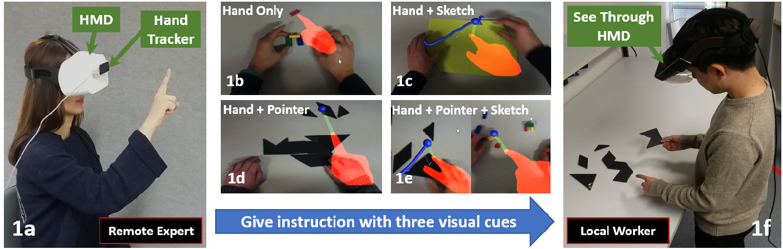 Origami Human Figure Instructions . Best Of origami Human Figure ... | 448x1408