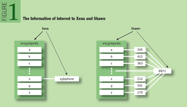 Leaking Space: The Information of Interest to Xena and Shawn