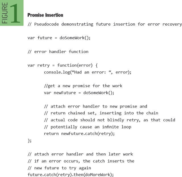 Parallel Processing with Promises: Promise Insertion