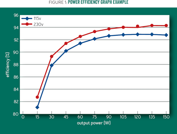 Power to the People - Reducing datacenter carbon footprints