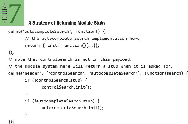 JavaScript and the Netflix User Interface: A Strategy of Returning Module Stubs