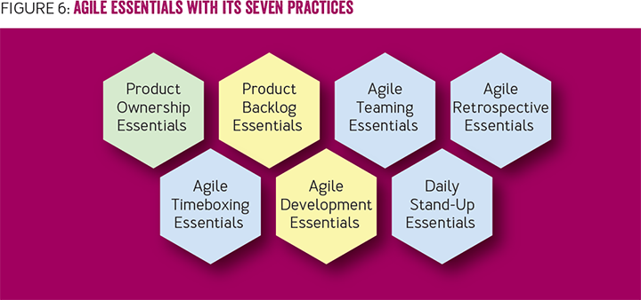 Industrial Scale Agile - from Craft to Engineering