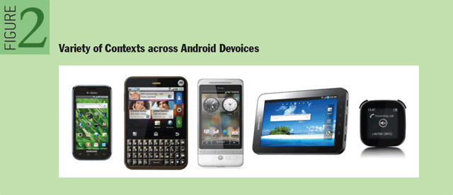 Variety of Contexts across Android Devoices
