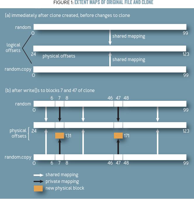 Drill Bits (#5) - Crashproofing the Original NoSQL Key-Value Store