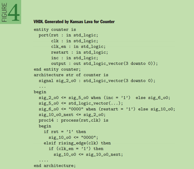 Domain-specific Languages and Code Synthesis Using Haskell: VHDL Generated by Kansas Lava for Counter